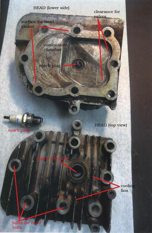 The cylinder head's lower surface (upper image, showing the combustion chamber and the electrode end of the spark plug), and the cylinder head's exterior surface (lower image) with cooling fins.
