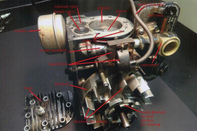 The flywheel, the valves, and piston with the head removed. The carburetor sits on the fuel tank to the right. (The air cleaner has been removed.) Note the intake manifold that carries air-fuel mixture from the carburetor to the intake valve. The intake valve is the larger of the two valves.