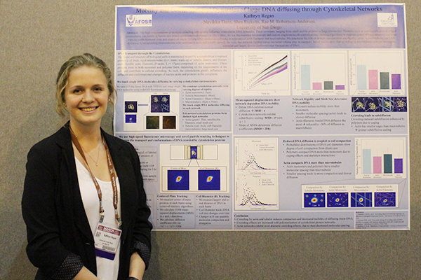Regan presenting her research at the 2017 American Physical Society March Meeting in New Orleans, Louisiana. Photo by Devynn Wulstein.
